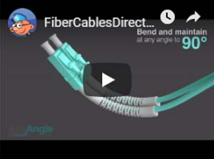 AnyAngle Fiber Cables YouTube Video